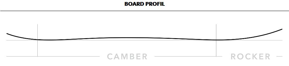Board Profil Otto Snowboard