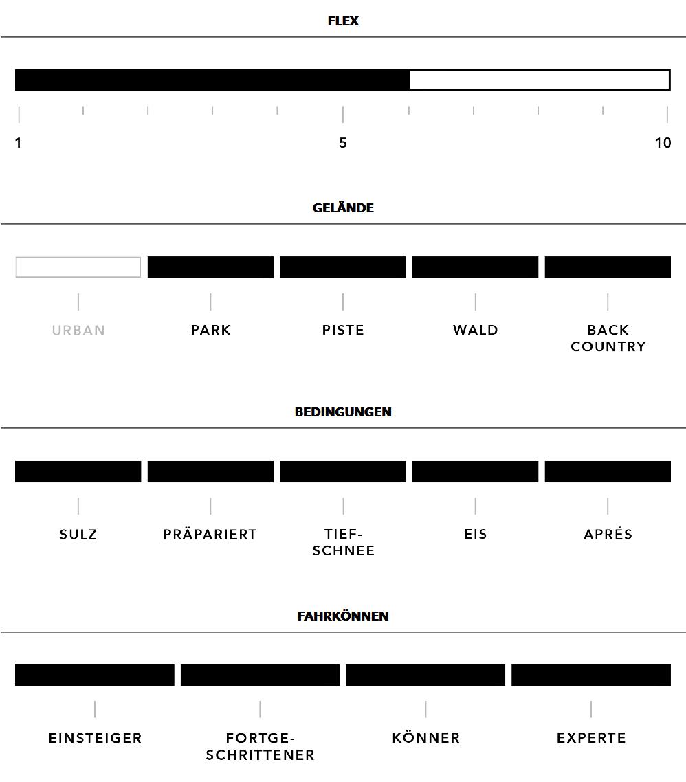 Otto Snowboard Detail Beschreibungen